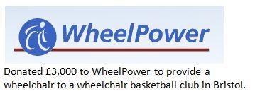 Wheelpower1